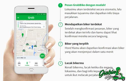 Cara Menggunakan Aplikasi Grab Android dan iOS Semua Layanan