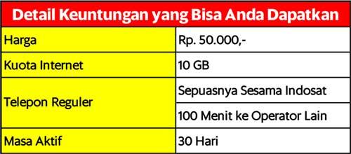 Paket Grab Indosat 10GB 50Rb