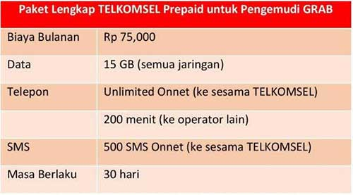 Paket Grab Telkomsel 15GB 75Rb